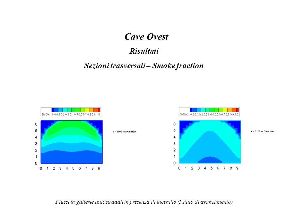Flussi in gallerie autostradali in presenza di incendio (I stato di avanzamento) Cave Ovest Risultati Sezioni trasversali – Smoke fraction