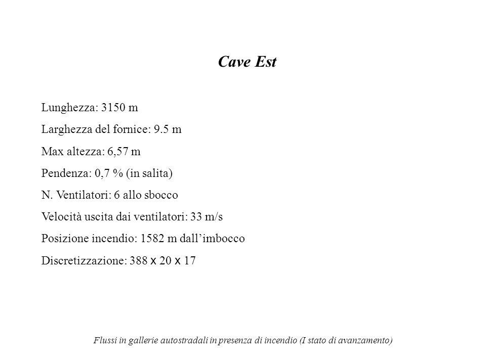 Flussi in gallerie autostradali in presenza di incendio (I stato di avanzamento) Cave Est Lunghezza: 3150 m Larghezza del fornice: 9.5 m Max altezza:
