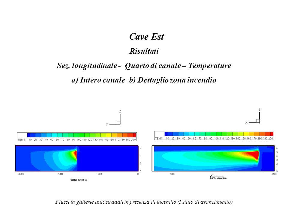 Flussi in gallerie autostradali in presenza di incendio (I stato di avanzamento) Cave Est Risultati Sez. longitudinale - Quarto di canale – Temperatur