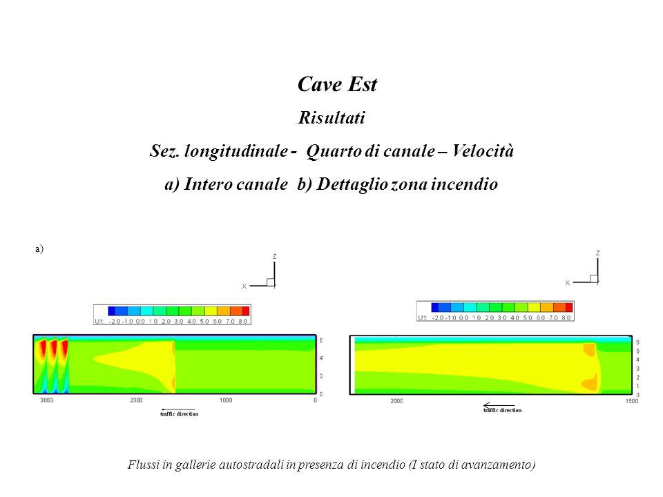 Flussi in gallerie autostradali in presenza di incendio (I stato di avanzamento) Cave Est Risultati Sez. longitudinale - Quarto di canale – Velocità a
