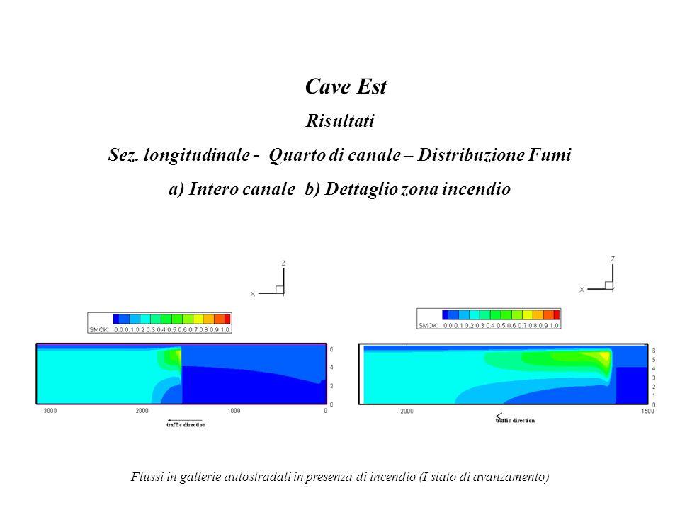 Flussi in gallerie autostradali in presenza di incendio (I stato di avanzamento) Cave Est Risultati Sez. longitudinale - Quarto di canale – Distribuzi