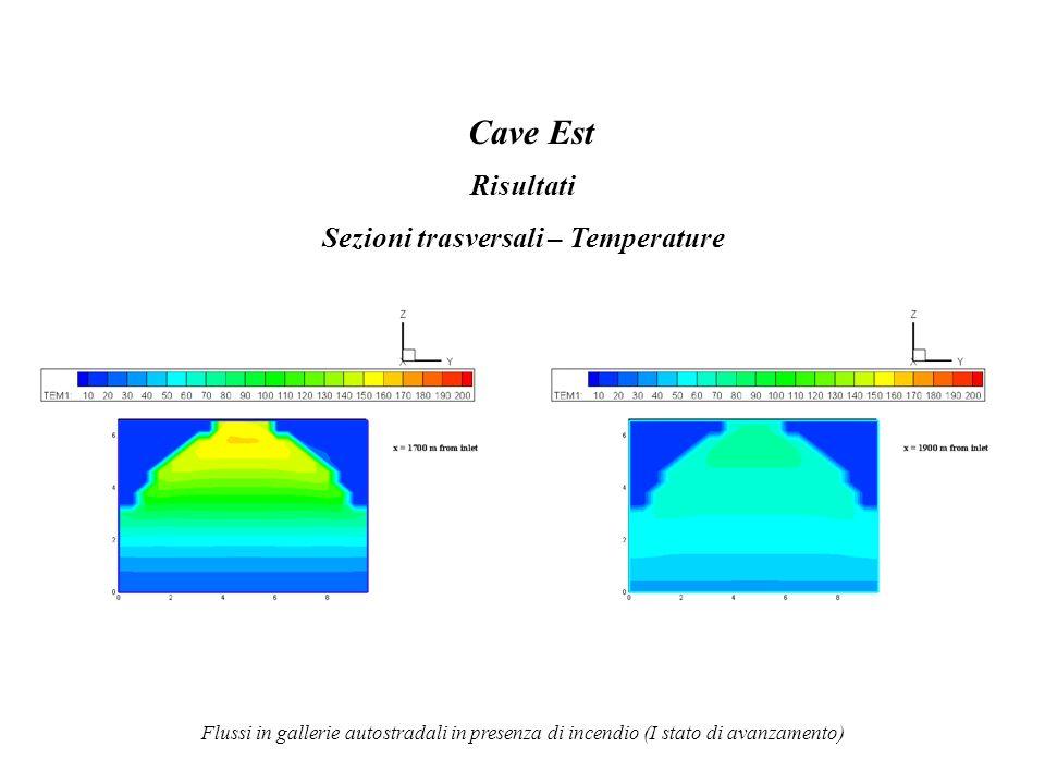 Flussi in gallerie autostradali in presenza di incendio (I stato di avanzamento) Cave Est Risultati Sezioni trasversali – Temperature