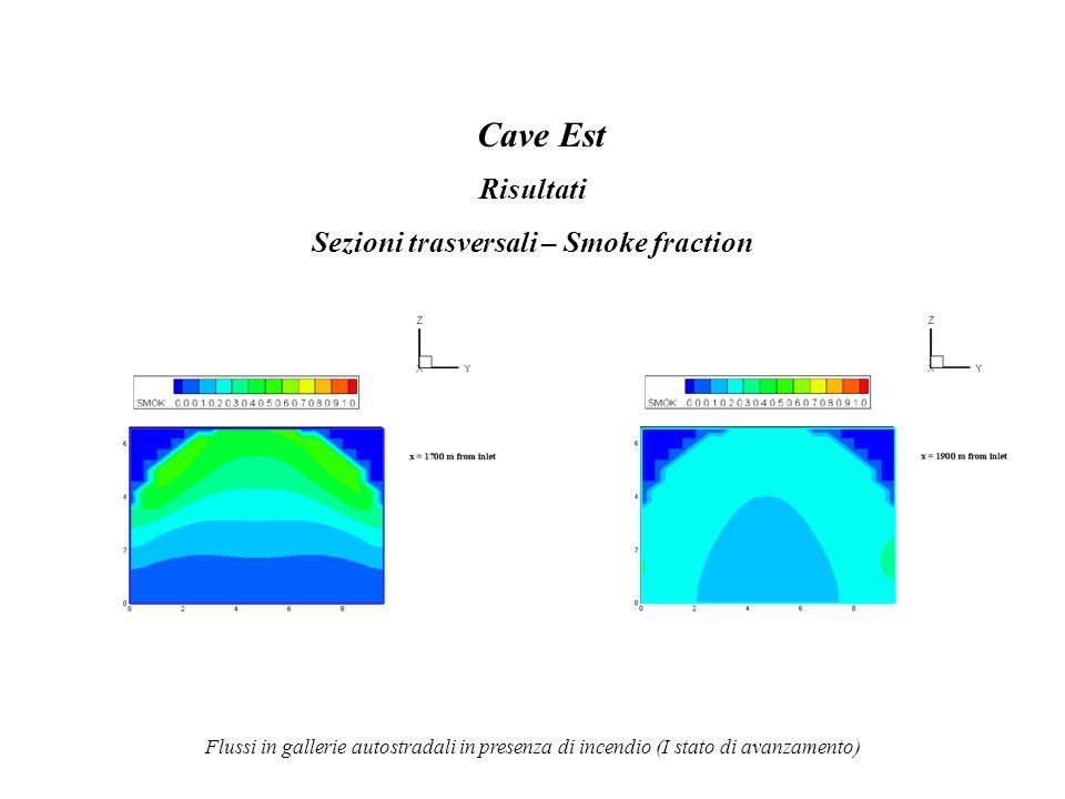 Flussi in gallerie autostradali in presenza di incendio (I stato di avanzamento) Cave Est Risultati Sezioni trasversali – Smoke fraction