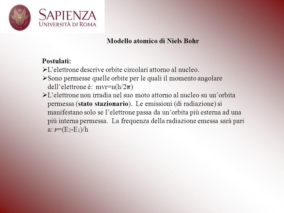 Modello atomico di Niels Bohr Postulati: Lelettrone descrive orbite circolari attorno al nucleo. Sono permesse quelle orbite per le quali il momento a