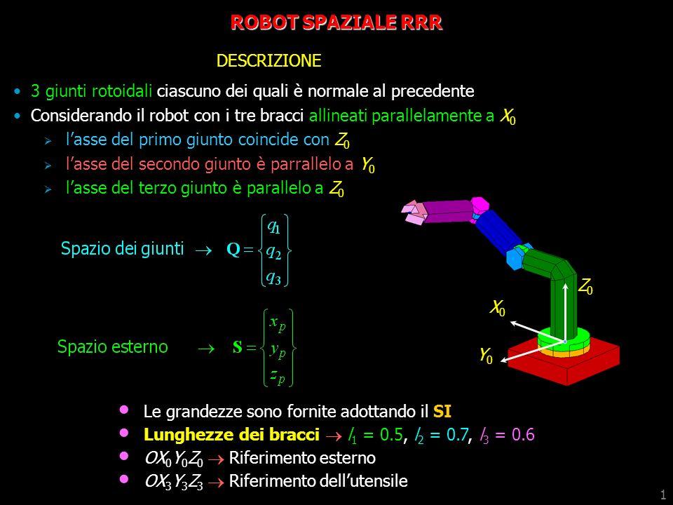 1 Z0Z0 Y0Y0 X0X0 ROBOT SPAZIALE RRR DESCRIZIONE 3 giunti rotoidali ciascuno dei quali è normale al precedente Considerando il robot con i tre bracci a