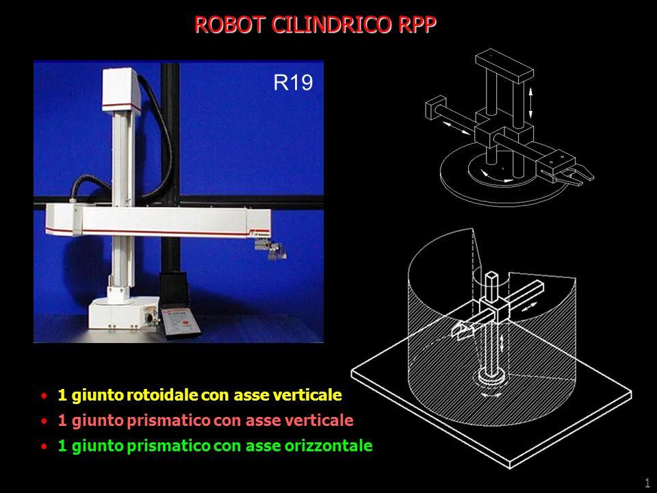 1 ROBOT CILINDRICO RPP 1 giunto rotoidale con asse verticale 1 giunto prismatico con asse verticale 1 giunto prismatico con asse orizzontale R19