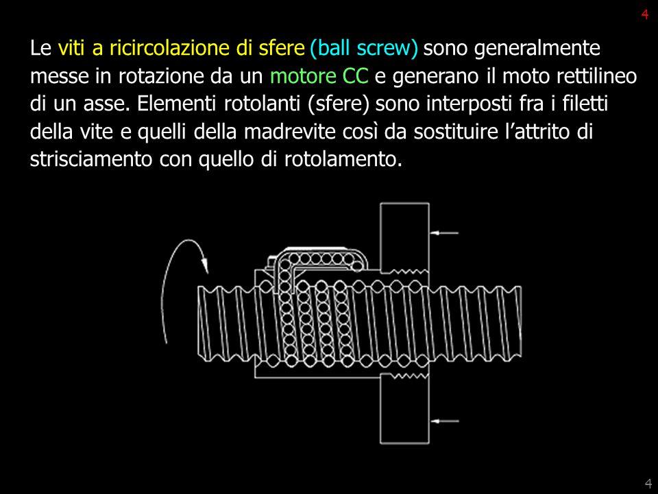 4 Le viti a ricircolazione di sfere (ball screw) sono generalmente messe in rotazione da un motore CC e generano il moto rettilineo di un asse.