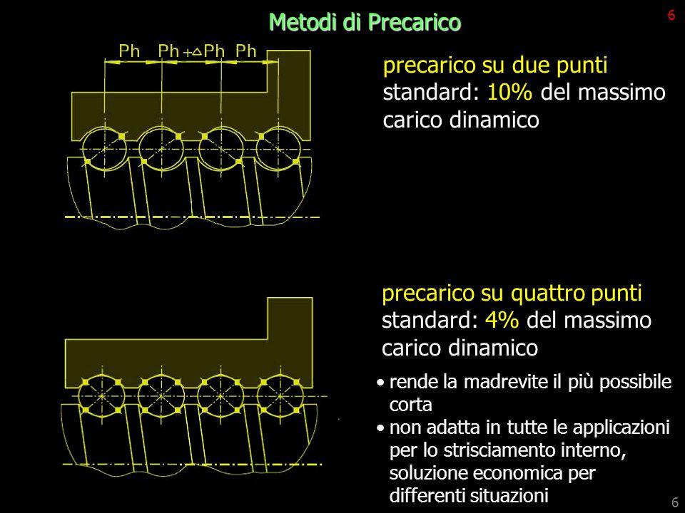 6 Metodi di Precarico precarico su due punti standard: 10% del massimo carico dinamico precarico su quattro punti standard: 4% del massimo carico dinamico rende la madrevite il più possibile corta non adatta in tutte le applicazioni per lo strisciamento interno, soluzione economica per differenti situazioni 6