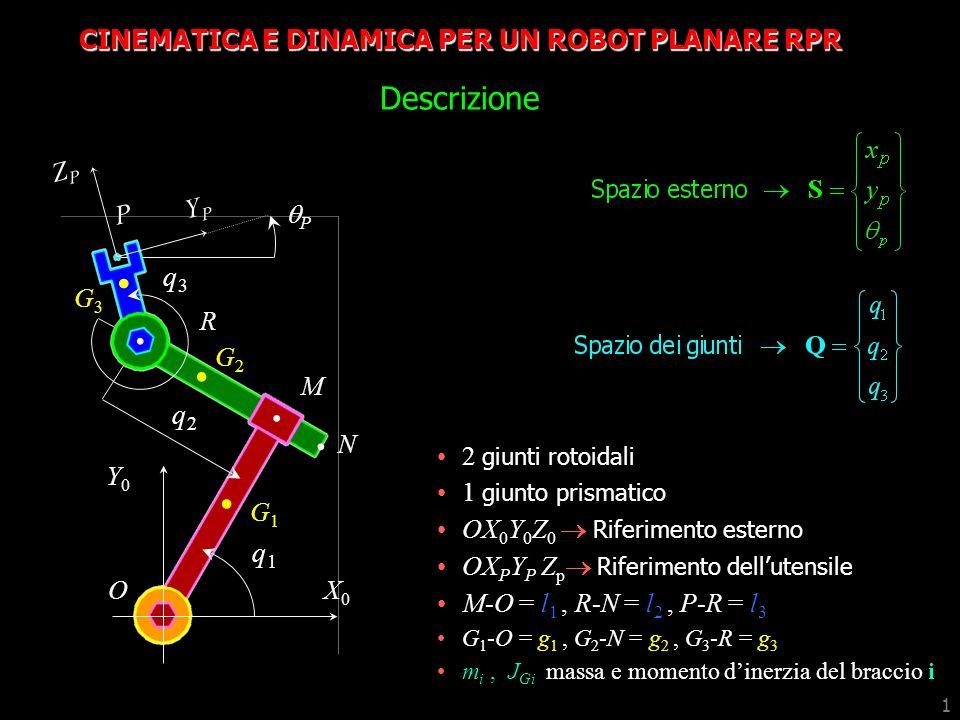 2 CINEMATICA E DINAMICA PER UN ROBOT PLANARE RPR Calcolo analitico con il metodo classico Analizzare lo jacobiano e determinare eventuali configurazioni singolari.