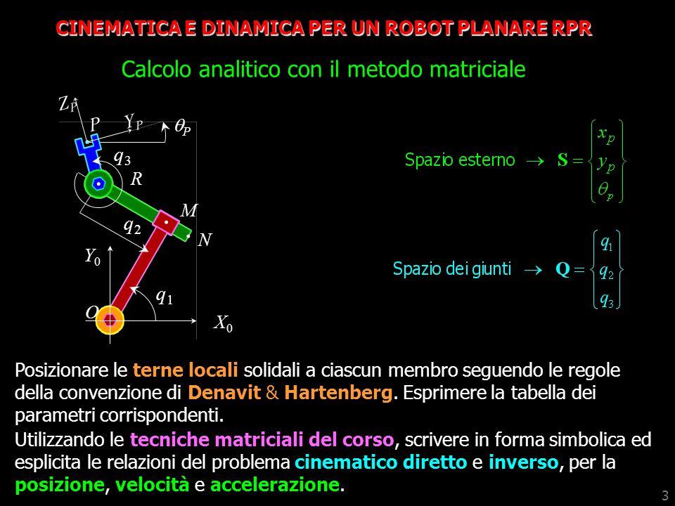 3 CINEMATICA E DINAMICA PER UN ROBOT PLANARE RPR Calcolo analitico con il metodo matriciale P N P YPYP ZPZP q2q2 q1q1 O X0X0 Y0Y0 q3q3 M R Posizionare
