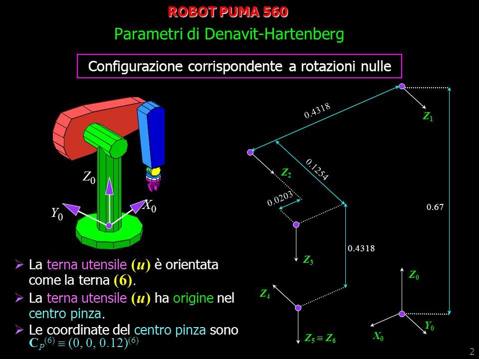 2 ROBOT PUMA 560 ROBOT PUMA 560 Parametri di Denavit-Hartenberg Configurazione corrispondente a rotazioni nulle 0.67 Z1Z1 Z2Z2 0.4318 0.0203 0.1254 X0