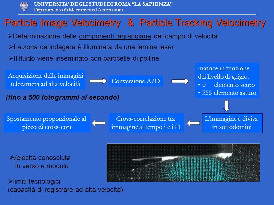 UNIVERSITA DEGLI STUDI DI ROMA LA SAPIENZA Dipartimento di Meccanica ed Aeronautica Particle Image Velocimetry & Particle Tracking Velocimetry Determi