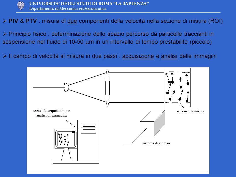 UNIVERSITA DEGLI STUDI DI ROMA LA SAPIENZA Dipartimento di Meccanica ed Aeronautica PIV & PTV : misura di due componenti della velocità nella sezione