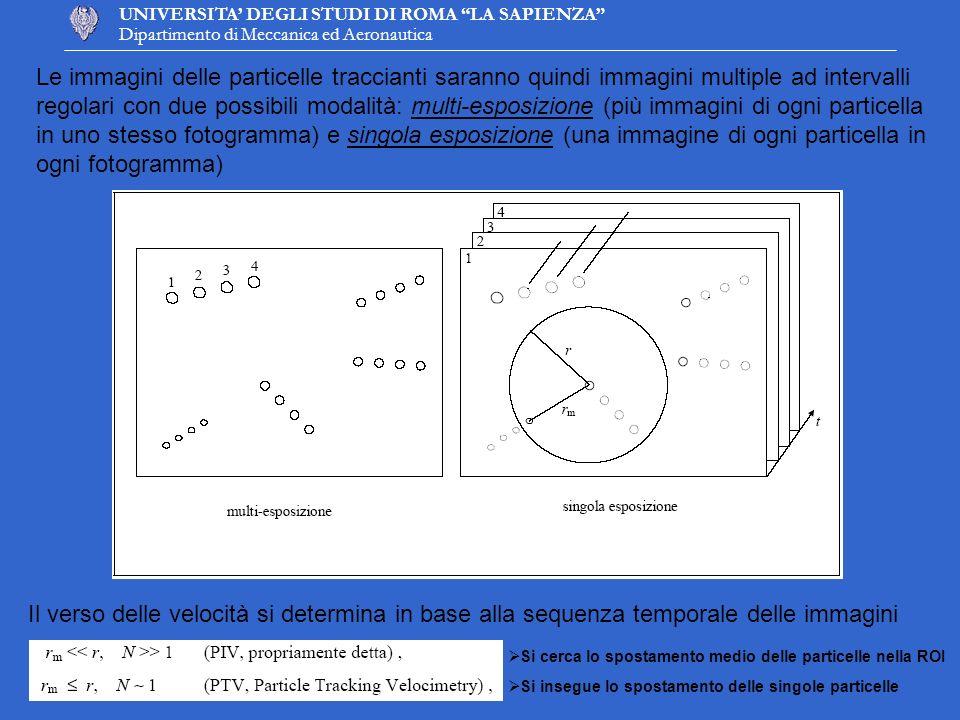UNIVERSITA DEGLI STUDI DI ROMA LA SAPIENZA Dipartimento di Meccanica ed Aeronautica Le immagini delle particelle traccianti saranno quindi immagini mu