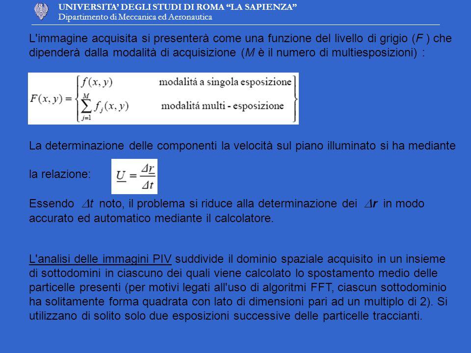 UNIVERSITA DEGLI STUDI DI ROMA LA SAPIENZA Dipartimento di Meccanica ed Aeronautica L'immagine acquisita si presenterà come una funzione del livello d