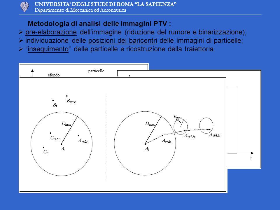 UNIVERSITA DEGLI STUDI DI ROMA LA SAPIENZA Dipartimento di Meccanica ed Aeronautica Metodologia di analisi delle immagini PTV : pre-elaborazione delli