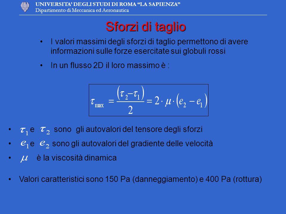 UNIVERSITA DEGLI STUDI DI ROMA LA SAPIENZA Dipartimento di Meccanica ed Aeronautica Sforzi di taglio I valori massimi degli sforzi di taglio permetton