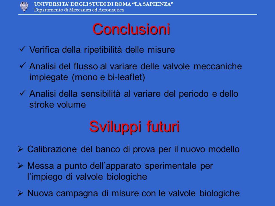 UNIVERSITA DEGLI STUDI DI ROMA LA SAPIENZA Dipartimento di Meccanica ed Aeronautica Verifica della ripetibilità delle misure Analisi del flusso al var
