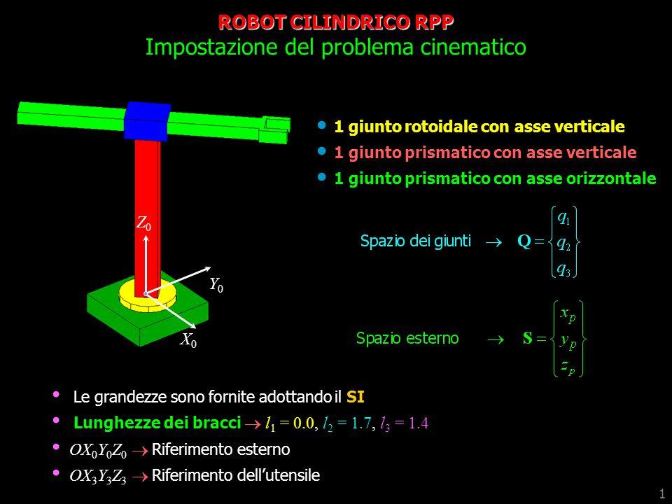 1 ROBOT CILINDRICO RPP Impostazione del problema cinematico 1 giunto rotoidale con asse verticale 1 giunto prismatico con asse verticale 1 giunto pris