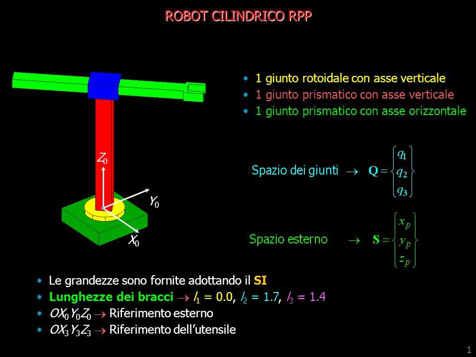 1 ROBOT CILINDRICO RPP 1 giunto rotoidale con asse verticale 1 giunto prismatico con asse verticale 1 giunto prismatico con asse orizzontale Z0Z0 Y0Y0