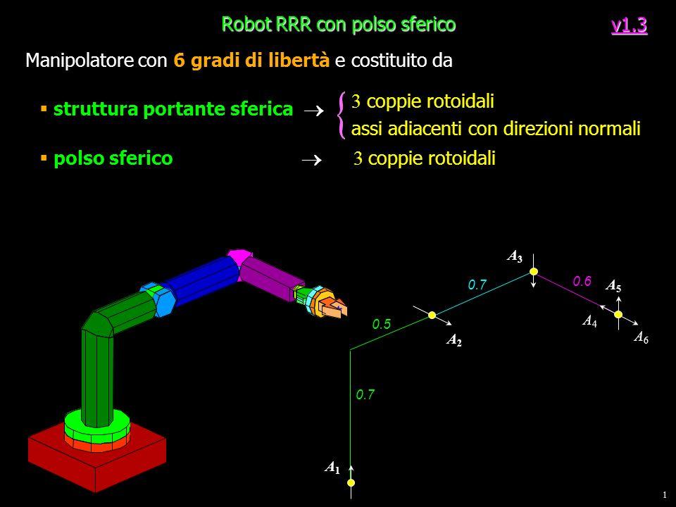 1 A2A2 0.7 0.5 0.7 A5A5 A6A6 A4A4 0.6 A3A3 A1A1 Manipolatore con 6 gradi di libertà e costituito da struttura portante sferica polso sferico 3 coppie