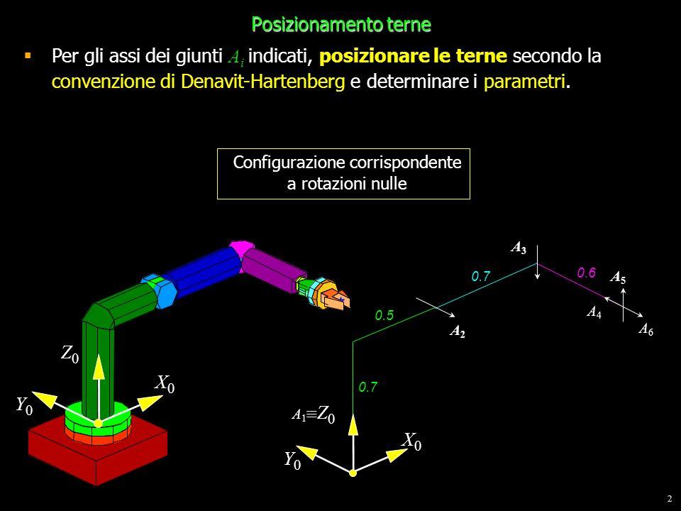 2 Configurazione corrispondente a rotazioni nulle Per gli assi dei giunti A i indicati, posizionare le terne secondo la convenzione di Denavit-Hartenb