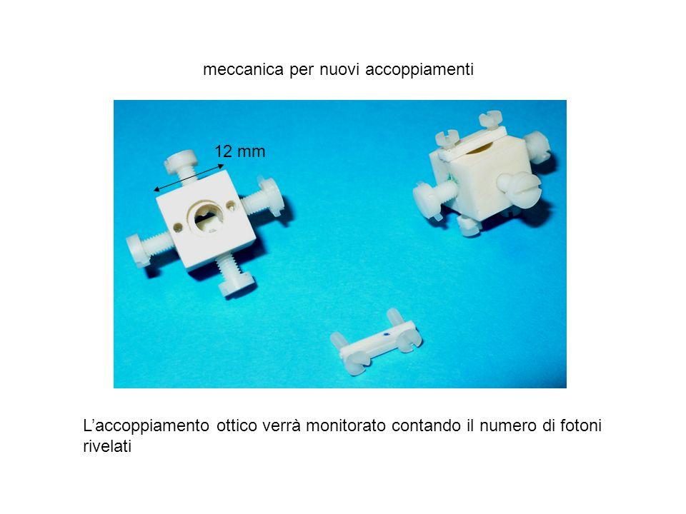 12 mm meccanica per nuovi accoppiamenti Laccoppiamento ottico verrà monitorato contando il numero di fotoni rivelati