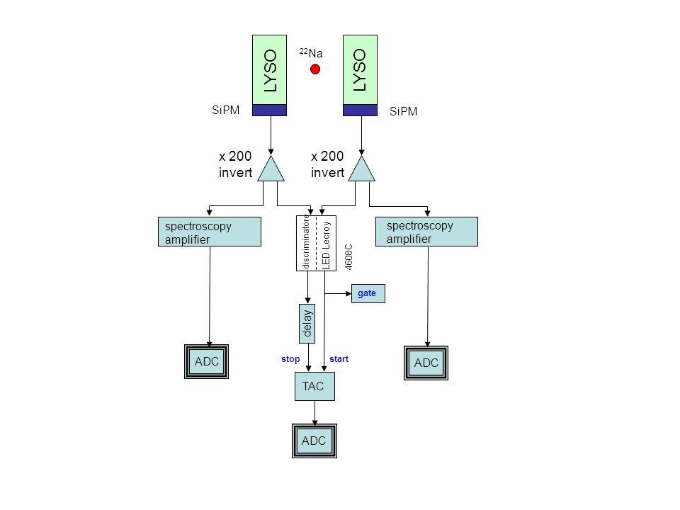 22 Na SiPM LYSO discriminatore LED Lecroy 4608C spectroscopy amplifier gate TAC delay startstop x 200 invert x 200 invert spectroscopy amplifier ADC