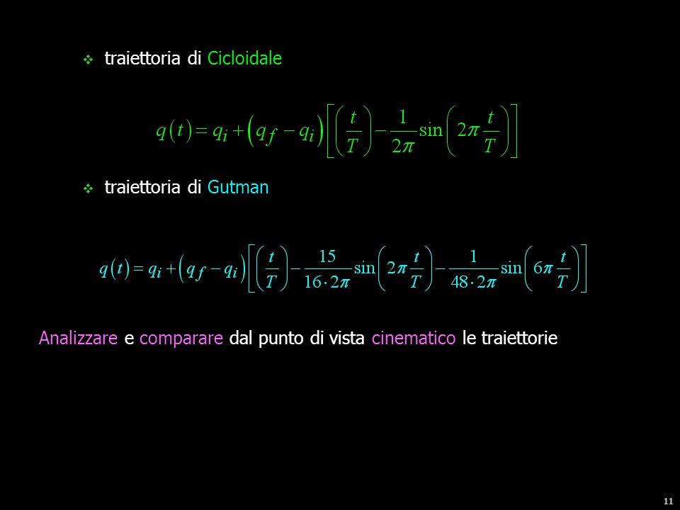11 traiettoria di Cicloidale traiettoria di Gutman Analizzare e comparare dal punto di vista cinematico le traiettorie