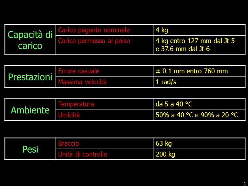 3 Capacità di carico Carico pagante nominale4 kg Carico permesso al polso4 kg entro 127 mm dal Jt 5 e 37.6 mm dal Jt 6 Ambiente Temperaturada 5 a 40 °