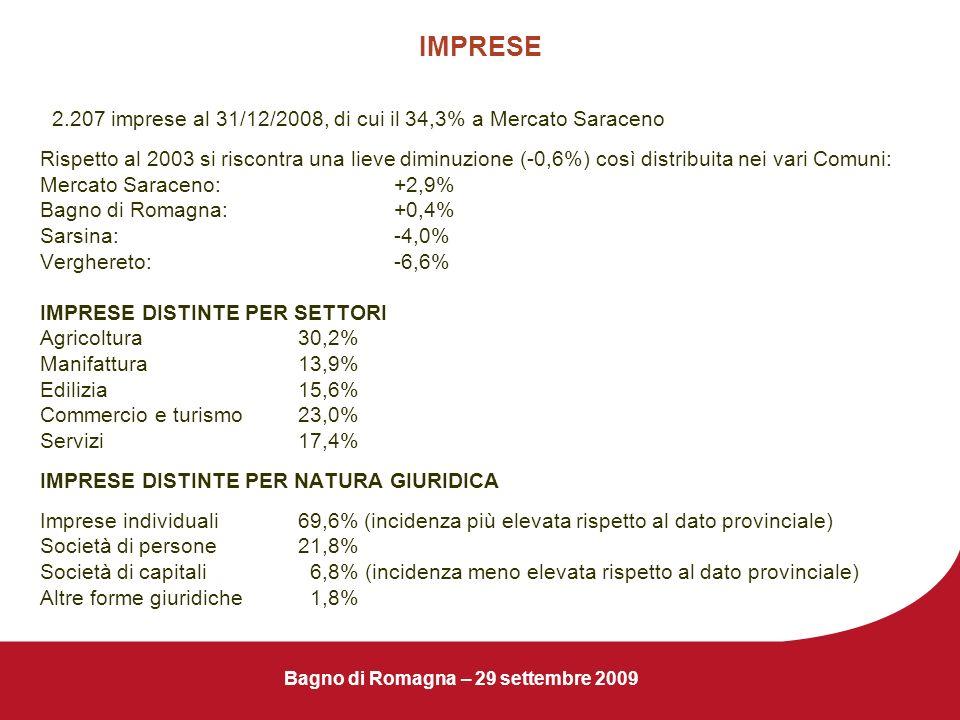 Bagno di Romagna – 29 settembre 2009 POPOLAZIONE LA SOCIETÀ: 18.747 ABITANTI (al 31.12.2008) Negli ultimi cinque anni la popolazione è aumentata del 3,10%, crescita inferiore a quella rilevata nellintera provincia (+5,78%) Tasso di crescita naturale (2008) - 3,1 Tasso migratorio netto (2008) +16,8 Incidenza di stranieri sui residenti: 6,8% (incidenza provinciale 9,0%) così disaggregato: Mercato Saraceno: 8,9% Bagno di Romagna:5,8% Sarsina:6,0% Verghereto:4,6% Indice di vecchiaia 190 (170 a livello provinciale) entrambi in diminuzione Mercato Saraceno: 155 Bagno di Romagna:198 Sarsina:204 Verghereto:278