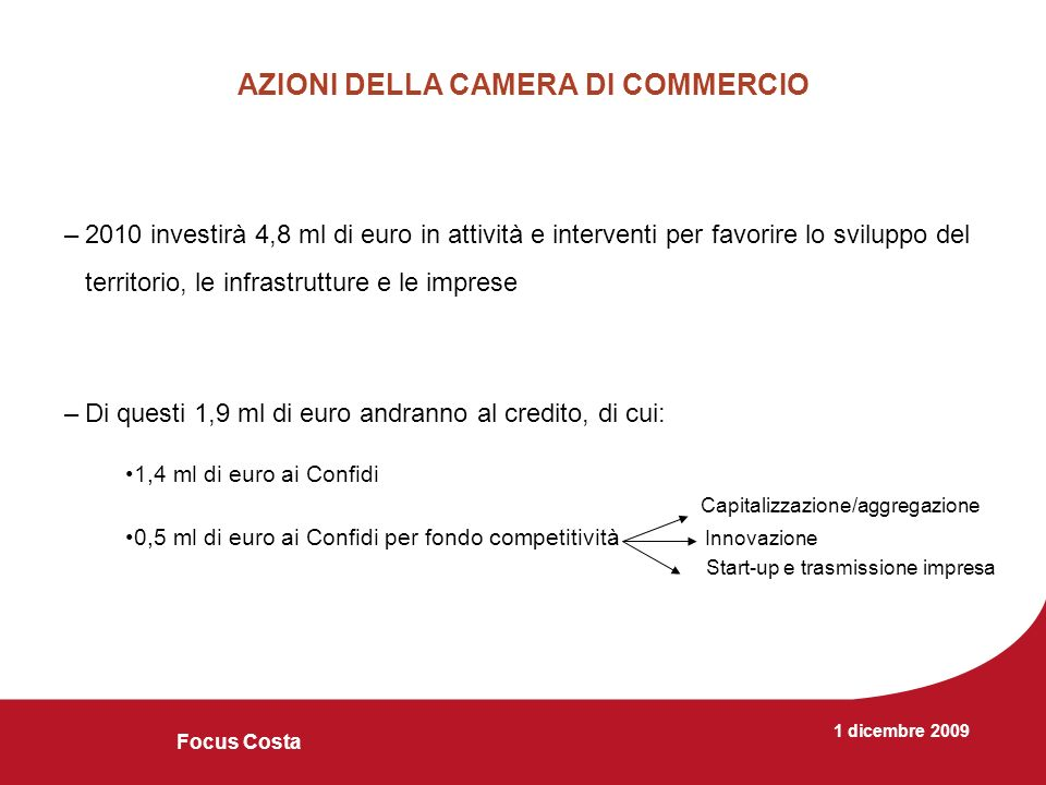 1 dicembre 2009 Focus Costa AZIONI DELLA CAMERA DI COMMERCIO –2010 investirà 4,8 ml di euro in attività e interventi per favorire lo sviluppo del territorio, le infrastrutture e le imprese –Di questi 1,9 ml di euro andranno al credito, di cui: 1,4 ml di euro ai Confidi Capitalizzazione/aggregazione 0,5 ml di euro ai Confidi per fondo competitività Innovazione Start-up e trasmissione impresa