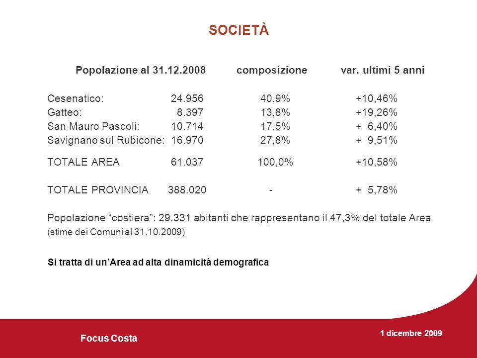 1 dicembre 2009 Focus Costa AZIONI DELLA CAMERA DI COMMERCIO –Internazionalizzazione (812.000 euro ) –Interventi per sviluppo territorio, infrastrutture ed economia (503.000 euro ) –Interventi per innovazione, ricerca, Università, scuola, informazione economica statistica e sociale (294.000 euro ) –Interventi per sistema imprenditoriale e regolazione mercato (circa 647.000 euro) –Contributo Azienda Speciale CISE (680.000 euro)