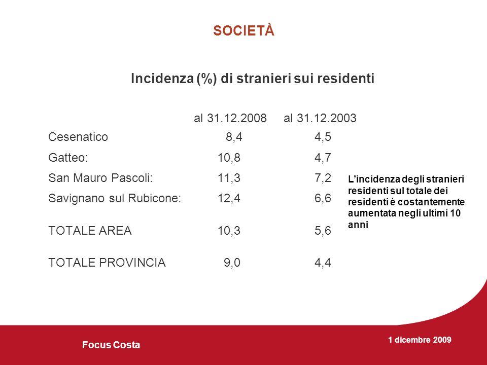 1 dicembre 2009 Focus Costa IMPRESE al 31.12.2008 comp % var.