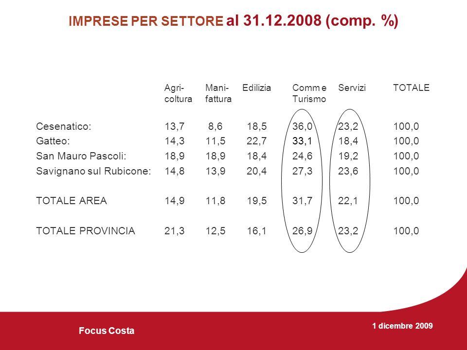1 dicembre 2009 Focus Costa STRUTTURE RICETTIVE AREA MARITTIMA (al 31.10.2009) Larea dispone del 77,6% delle strutture ricettive e del 79,6% dei posti letto dellintera provincia