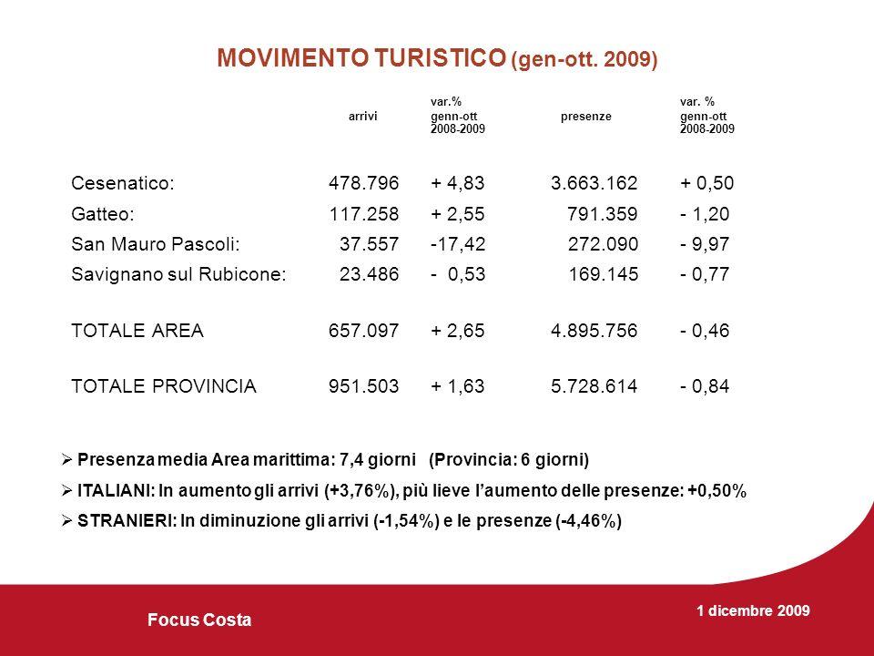 1 dicembre 2009 Focus Costa MOVIMENTO TURISTICO (gen-ott.