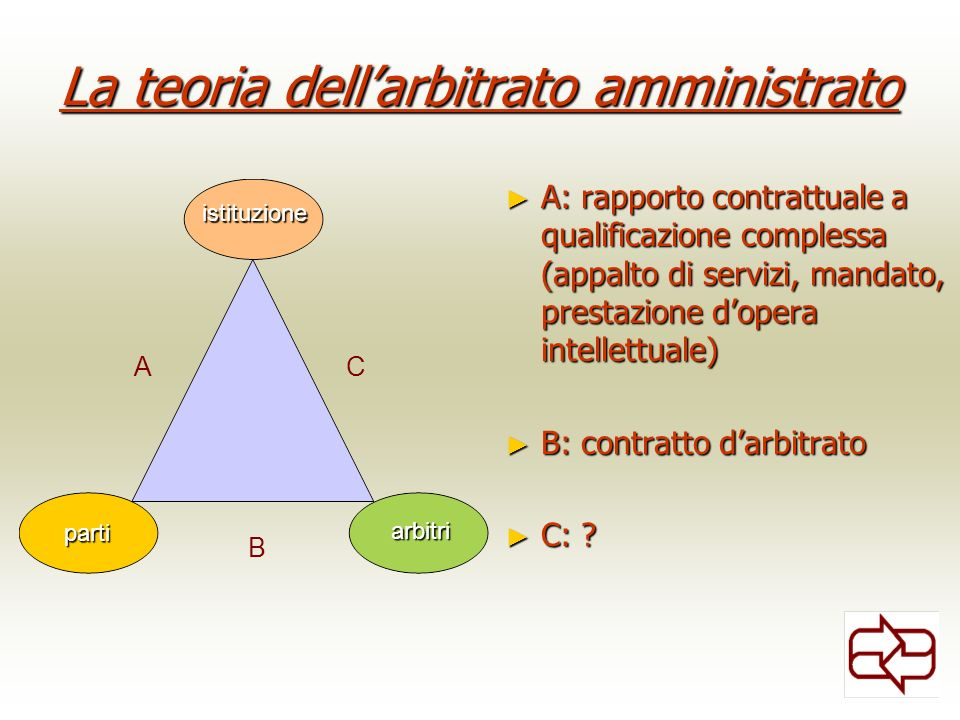 La teoria dellarbitrato amministrato A: rapporto contrattuale a qualificazione complessa (appalto di servizi, mandato, prestazione dopera intellettuale) B: contratto darbitrato C: .