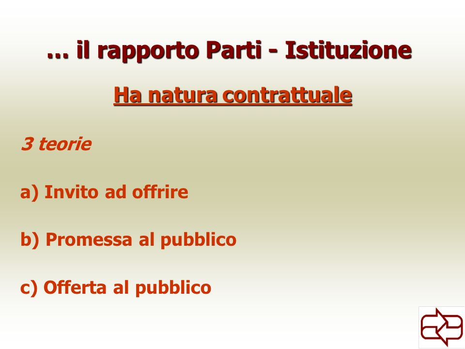 … il rapporto Parti - Istituzione Ha natura contrattuale 3 teorie a) Invito ad offrire b) Promessa al pubblico c) Offerta al pubblico