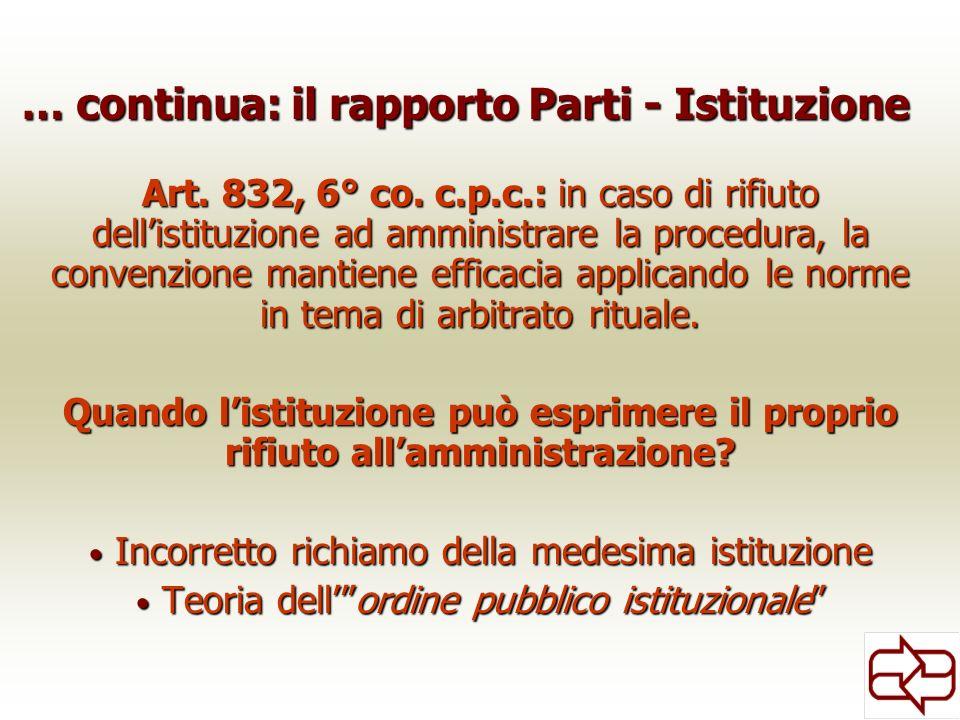 … continua: il rapporto Parti - Istituzione Art. 832, 6° co. c.p.c.: in caso di rifiuto dellistituzione ad amministrare la procedura, la convenzione m