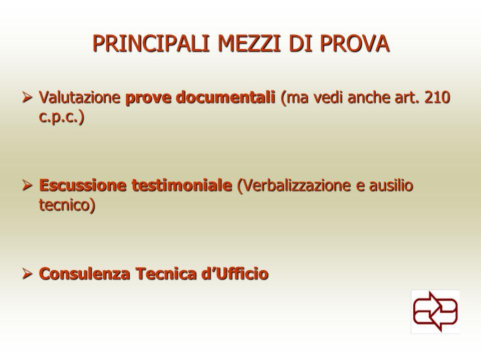 PRINCIPALI MEZZI DI PROVA Valutazione prove documentali (ma vedi anche art. 210 c.p.c.) Valutazione prove documentali (ma vedi anche art. 210 c.p.c.)