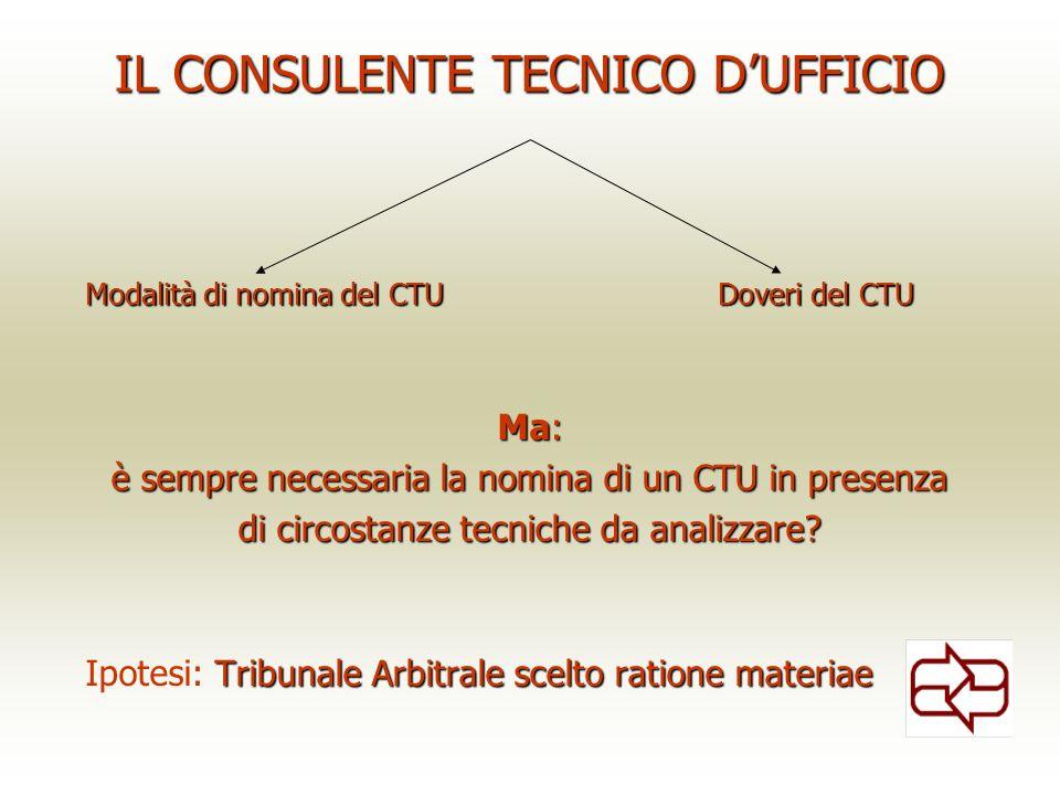 IL CONSULENTE TECNICO DUFFICIO Modalità di nomina del CTU Doveri del CTU Ma: è sempre necessaria la nomina di un CTU in presenza di circostanze tecniche da analizzare.