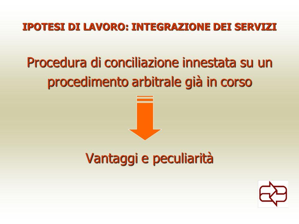 IPOTESI DI LAVORO: INTEGRAZIONE DEI SERVIZI Procedura di conciliazione innestata su un procedimento arbitrale già in corso Vantaggi e peculiarità