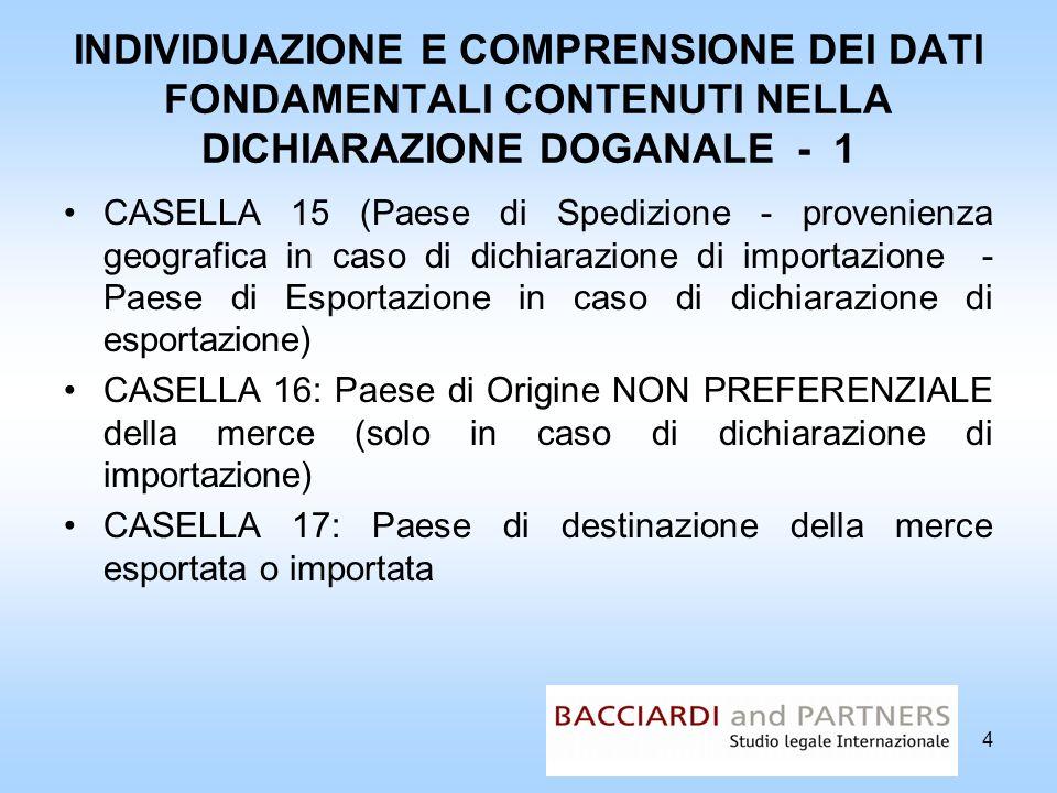 INDIVIDUAZIONE E COMPRENSIONE DEI DATI FONDAMENTALI CONTENUTI NELLA DICHIARAZIONE DOGANALE - 1 CASELLA 15 (Paese di Spedizione - provenienza geografic