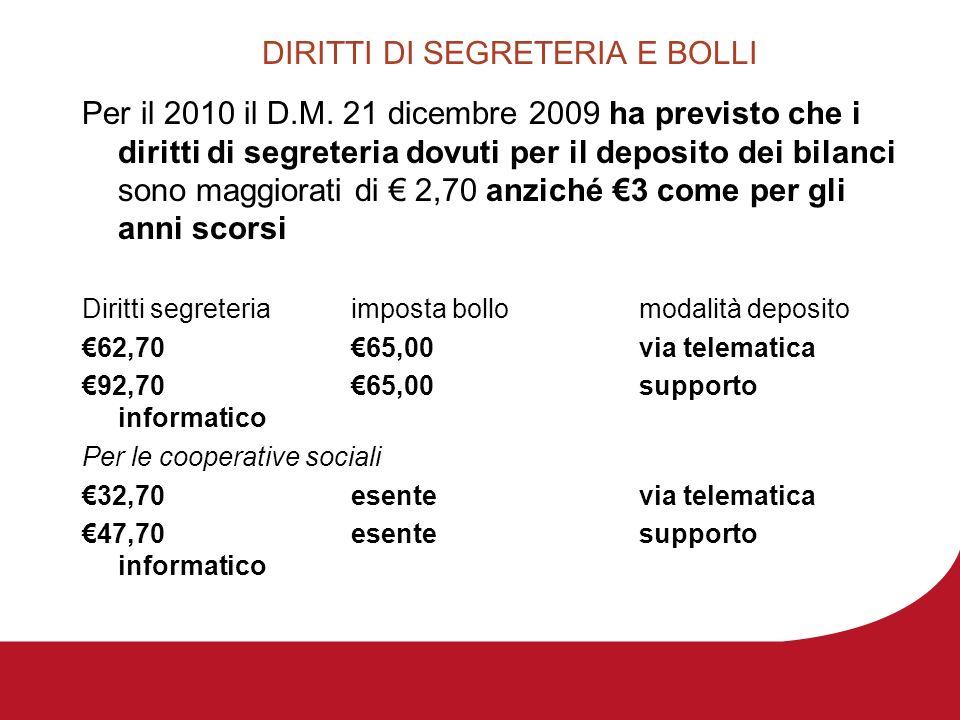 DIRITTI DI SEGRETERIA E BOLLI Per il 2010 il D.M.
