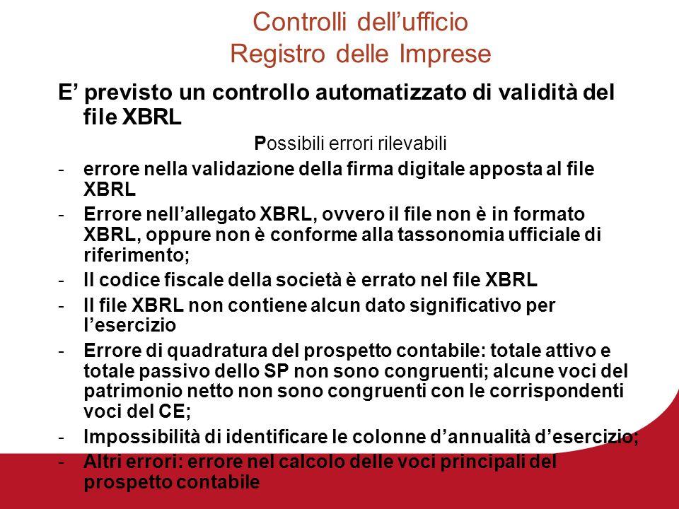 Controlli dellufficio Registro delle Imprese E previsto un controllo automatizzato di validità del file XBRL Possibili errori rilevabili -errore nella validazione della firma digitale apposta al file XBRL -Errore nellallegato XBRL, ovvero il file non è in formato XBRL, oppure non è conforme alla tassonomia ufficiale di riferimento; -Il codice fiscale della società è errato nel file XBRL -Il file XBRL non contiene alcun dato significativo per lesercizio -Errore di quadratura del prospetto contabile: totale attivo e totale passivo dello SP non sono congruenti; alcune voci del patrimonio netto non sono congruenti con le corrispondenti voci del CE; -Impossibilità di identificare le colonne dannualità desercizio; -Altri errori: errore nel calcolo delle voci principali del prospetto contabile
