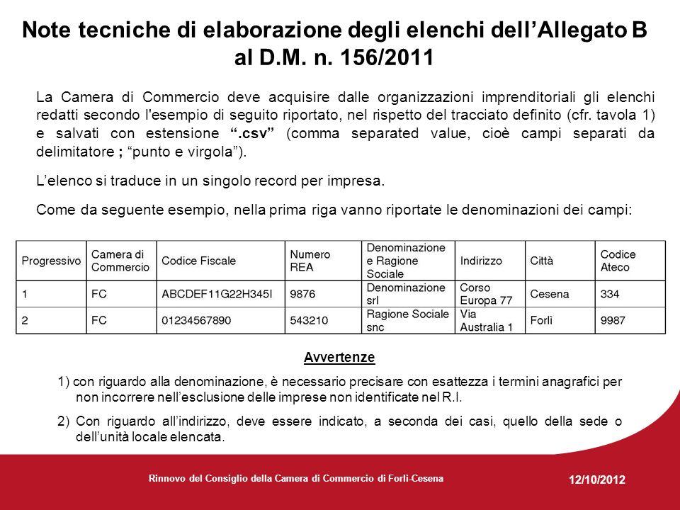 12/10/2012 Rinnovo del Consiglio della Camera di Commercio di Forlì-Cesena Note tecniche di elaborazione degli elenchi dellAllegato B al D.M.