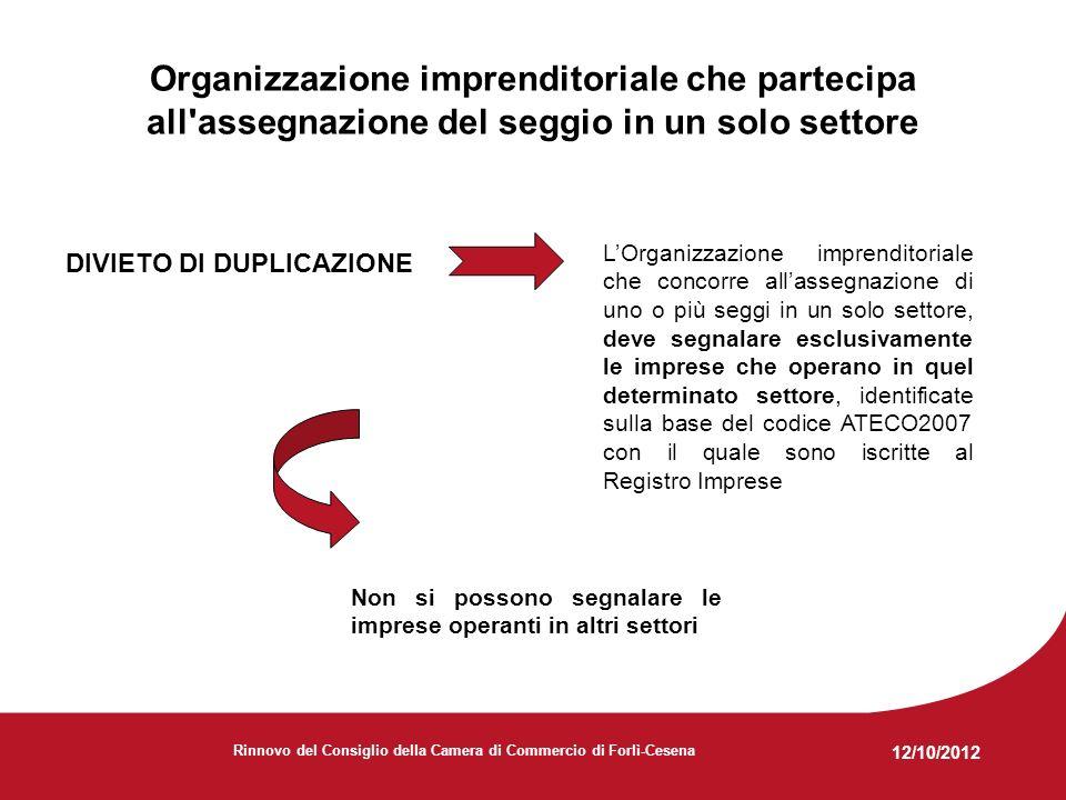12/10/2012 Rinnovo del Consiglio della Camera di Commercio di Forlì-Cesena Organizzazione imprenditoriale che partecipa all assegnazione del seggio in un solo settore Non si possono segnalare le imprese operanti in altri settori DIVIETO DI DUPLICAZIONE LOrganizzazione imprenditoriale che concorre allassegnazione di uno o più seggi in un solo settore, deve segnalare esclusivamente le imprese che operano in quel determinato settore, identificate sulla base del codice ATECO2007 con il quale sono iscritte al Registro Imprese