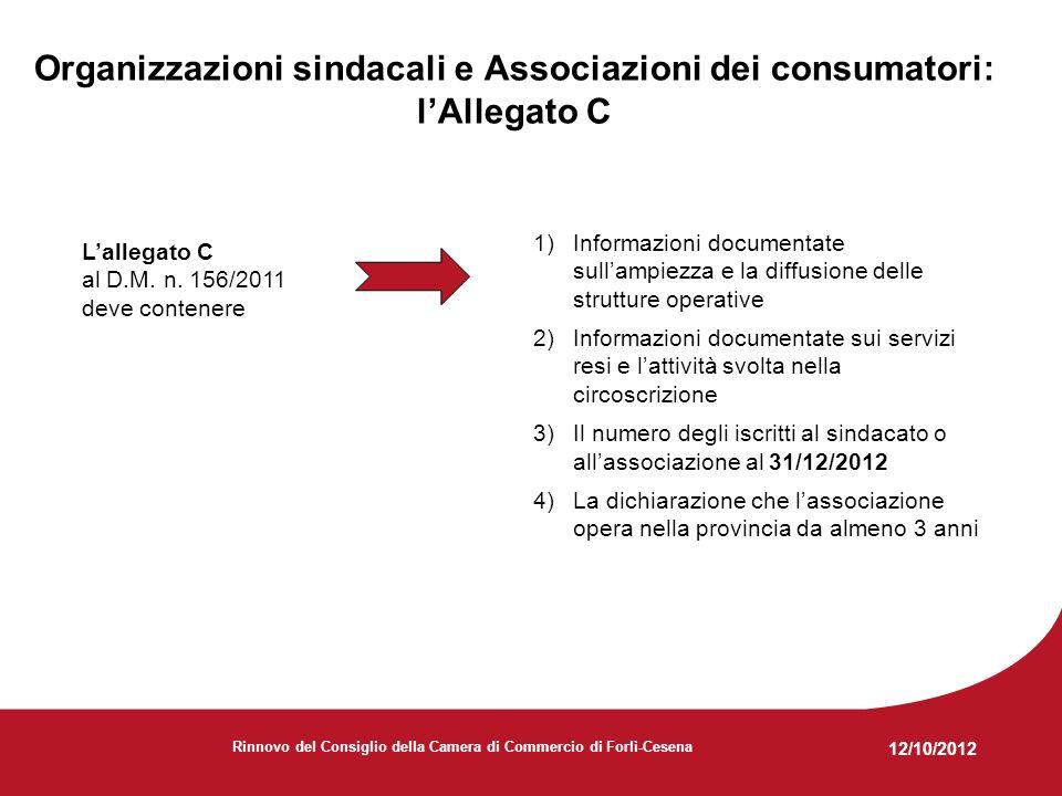 12/10/2012 Rinnovo del Consiglio della Camera di Commercio di Forlì-Cesena Organizzazioni sindacali e Associazioni dei consumatori: lAllegato C Lallegato C al D.M.