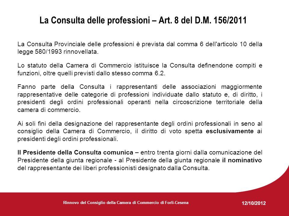 12/10/2012 Rinnovo del Consiglio della Camera di Commercio di Forlì-Cesena La Consulta delle professioni – Art.