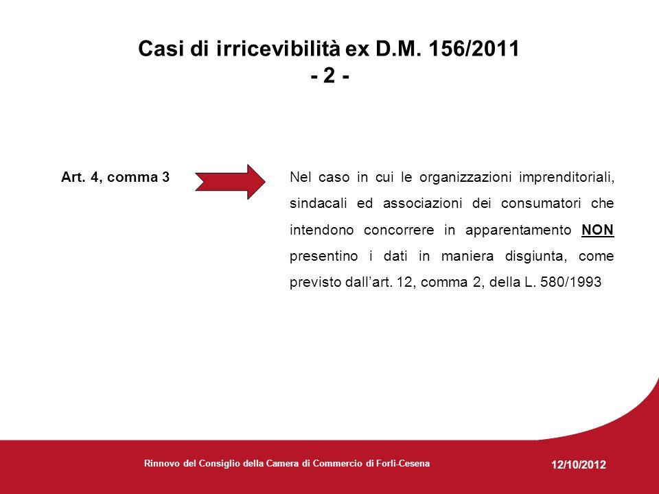 12/10/2012 Rinnovo del Consiglio della Camera di Commercio di Forlì-Cesena Art.